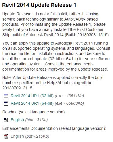 Revit 2014 update release 1